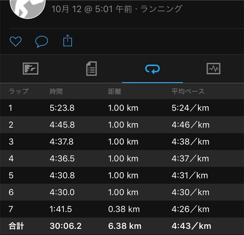 f:id:satsuka1:20171013180548j:image