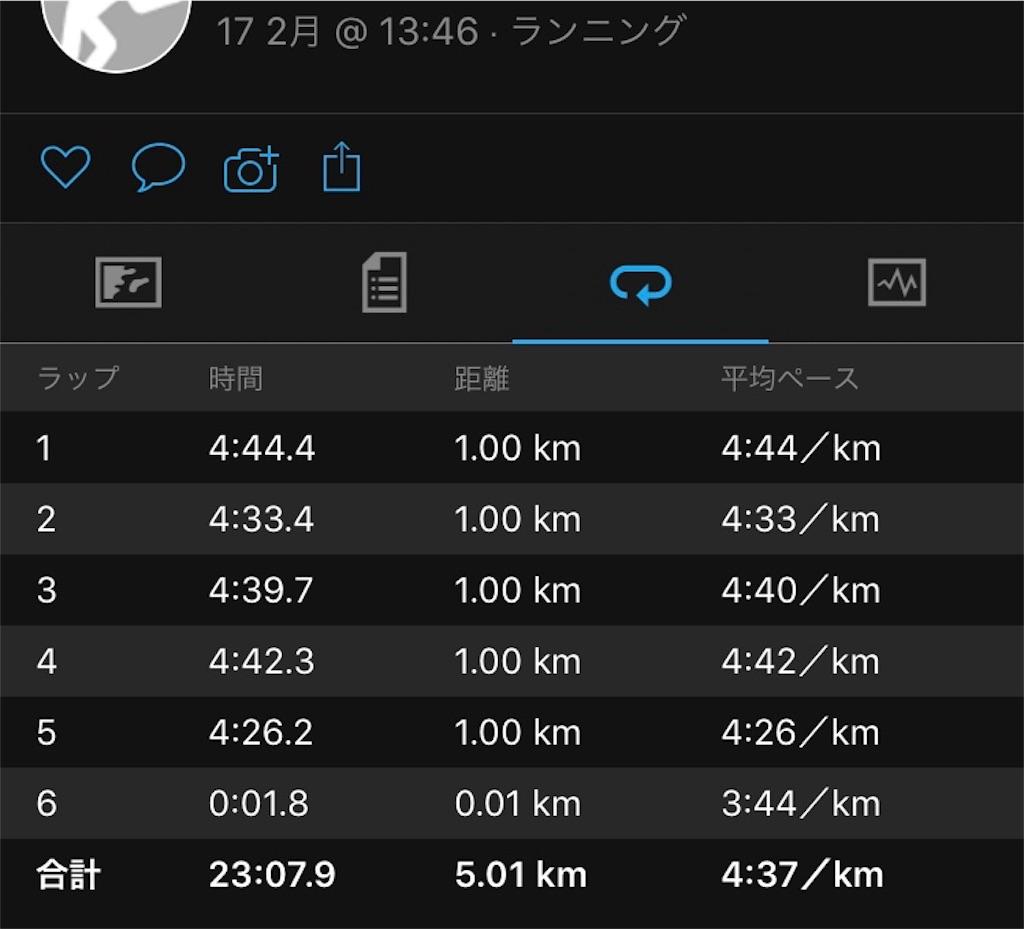 f:id:satsuka1:20180218162211j:image