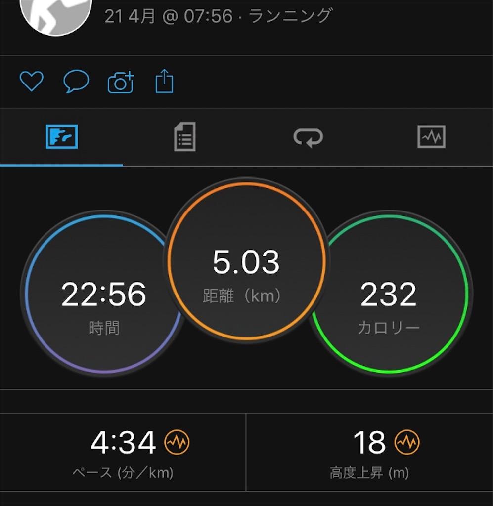 f:id:satsuka1:20180421172014j:image