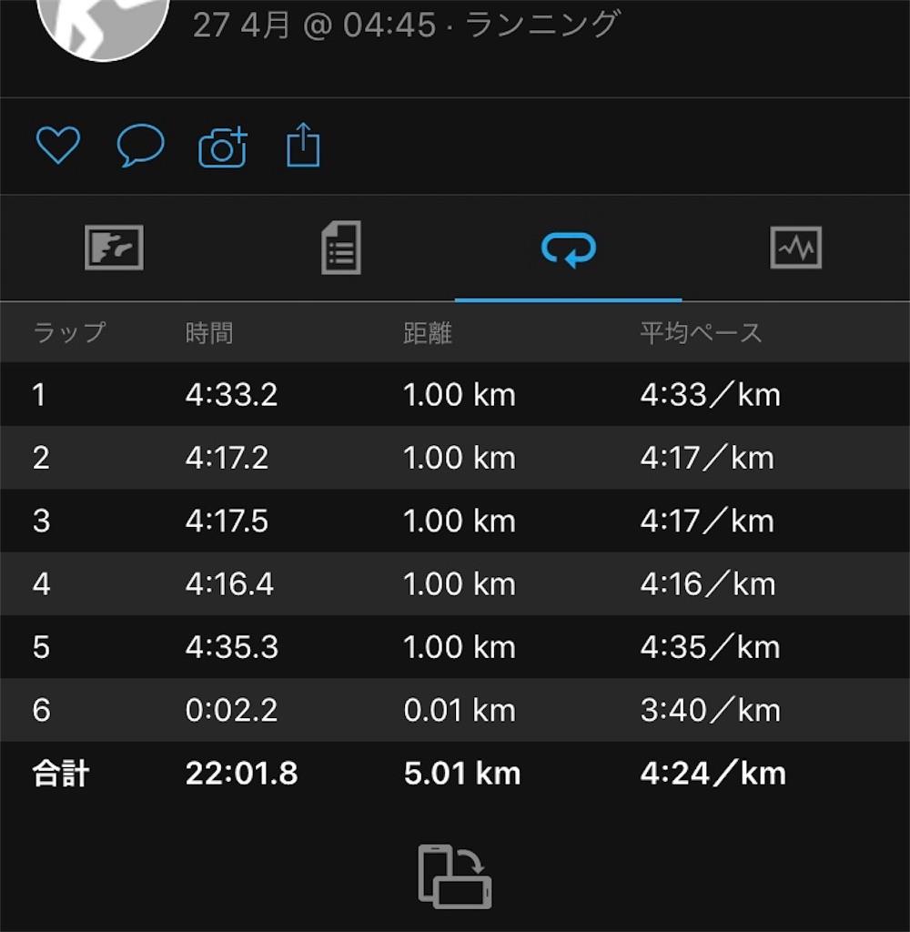 f:id:satsuka1:20180427082411j:image