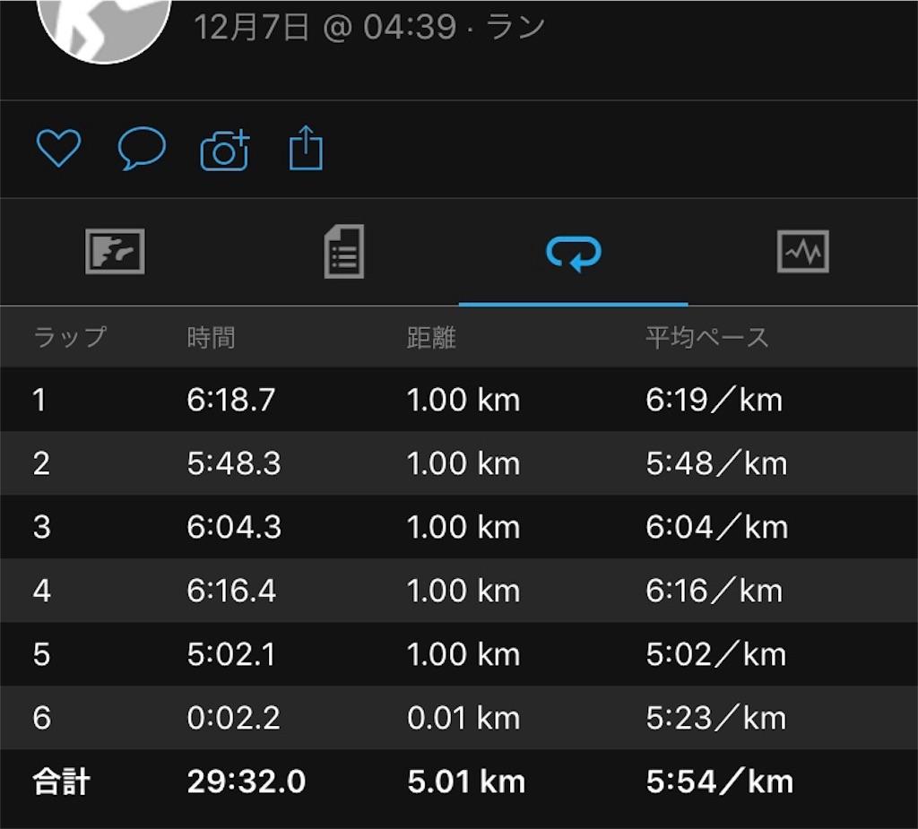 f:id:satsuka1:20181207085448j:image