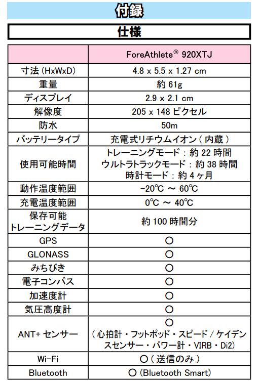f:id:satsuka1:20190118212931p:plain