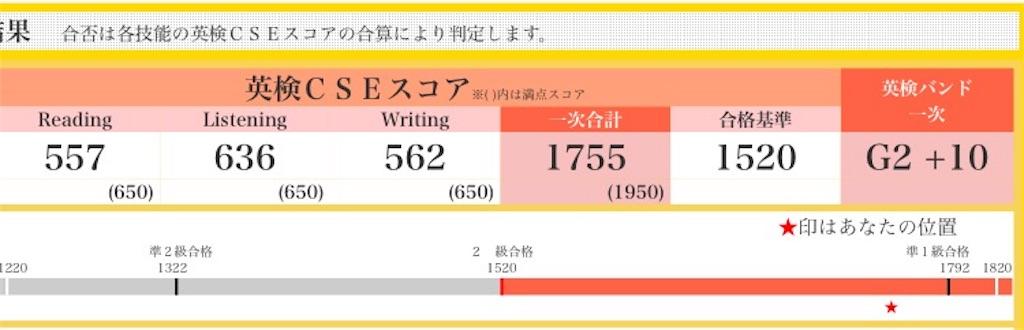 f:id:satsukinmnl:20171117085336j:image