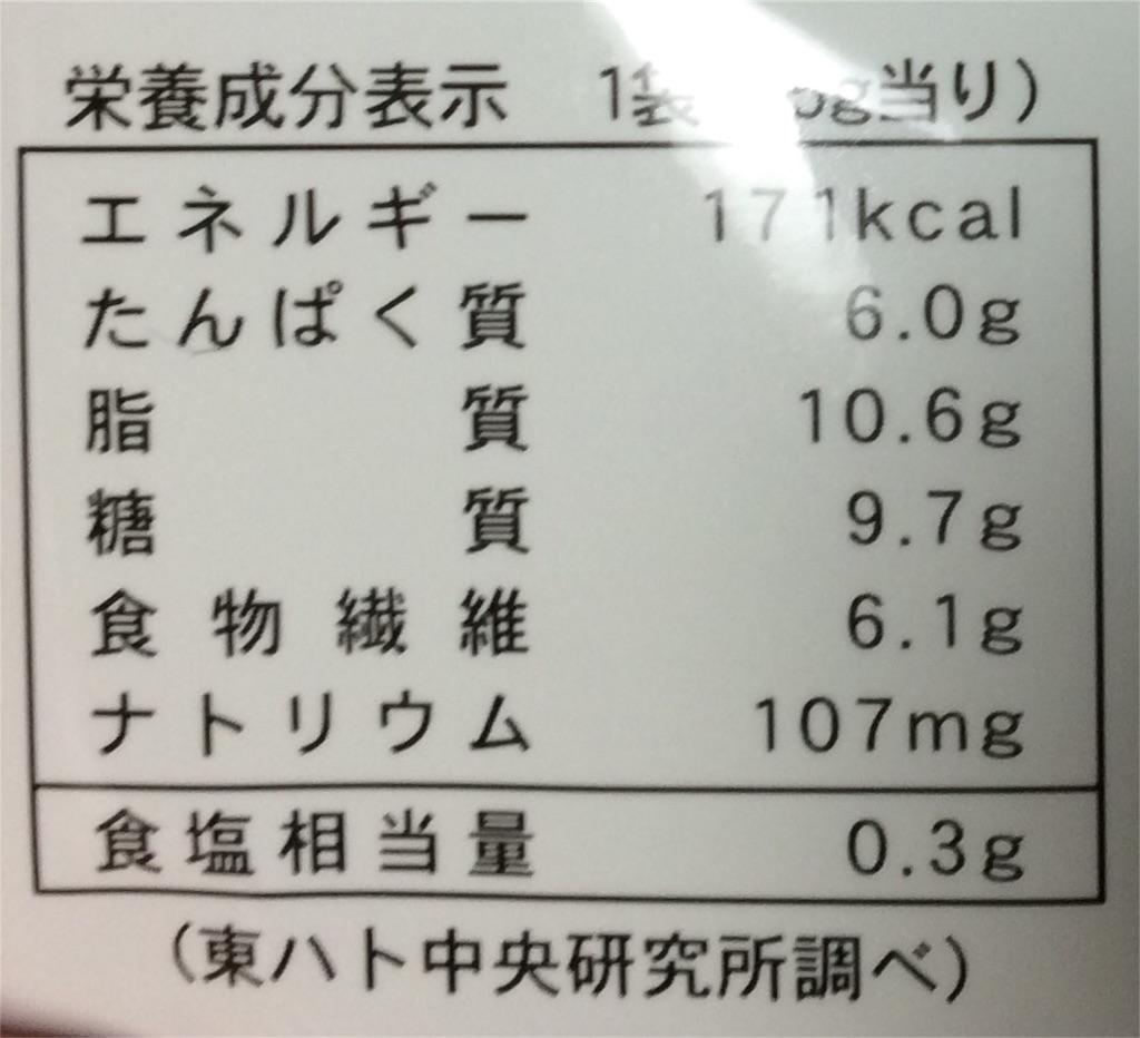 f:id:satsukisakura:20161207231001j:image