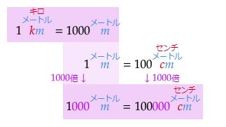 f:id:satsumaim0:20180920043543p:plain