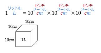 f:id:satsumaim0:20180920060544p:plain