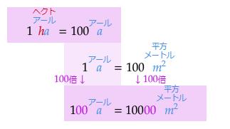 f:id:satsumaim0:20180920083445p:plain
