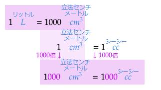f:id:satsumaim0:20180920090424p:plain