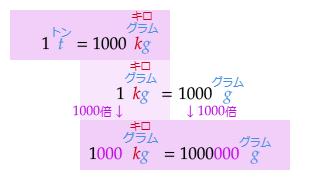 f:id:satsumaim0:20180920091059p:plain