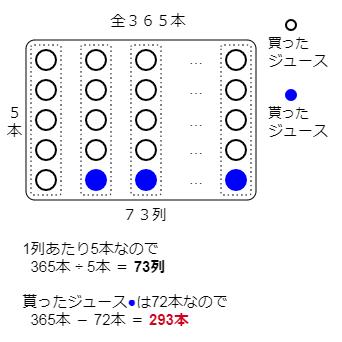 f:id:satsumaim0:20191108163937p:plain