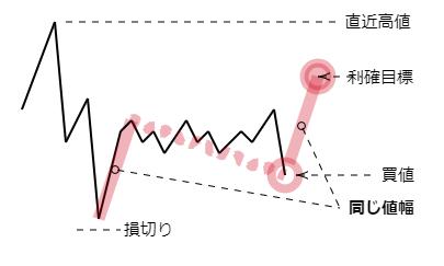 f:id:satsumaim0:20200105035255p:plain
