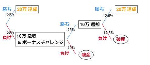 f:id:satsumaim0:20200520082754p:plain