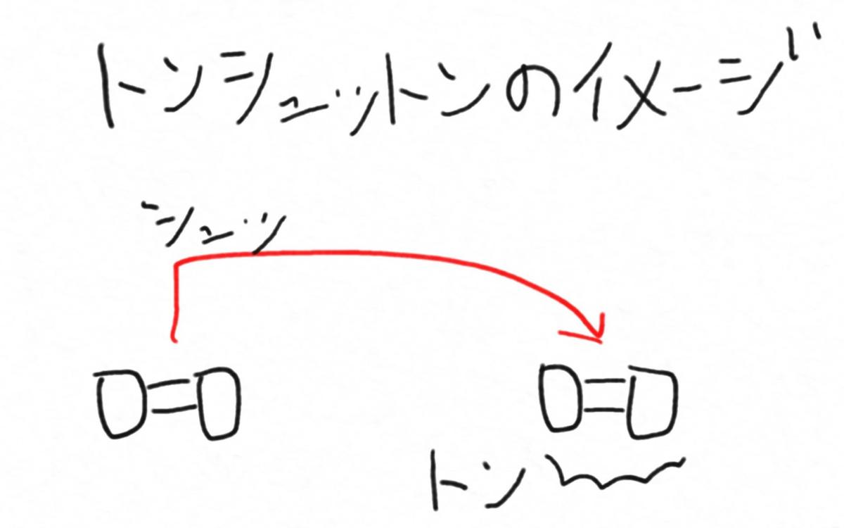 f:id:sattin0107:20200621095537p:plain