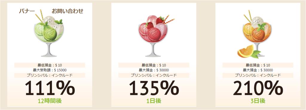f:id:satuki8hime:20170419231021p:plain