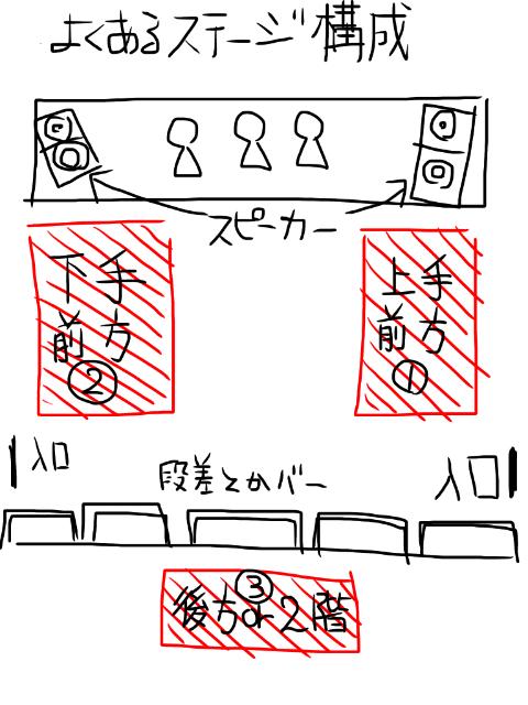 f:id:sauce3:20150510190207p:plain