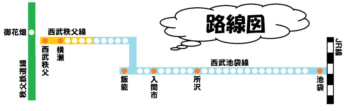 f:id:savebuses-Kamishaku:20200206163728j:plain