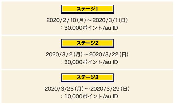 f:id:saveor:20200128143140p:plain