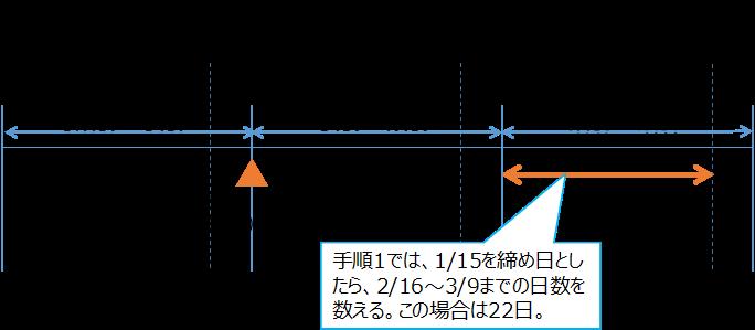f:id:saveup:20170301220325p:plain