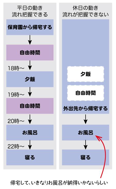 f:id:sawa-mori:20171121233732j:plain