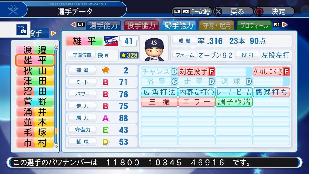 パワプロ2018 高井雄平(投・外二刀流) - sawaのゲーム日和