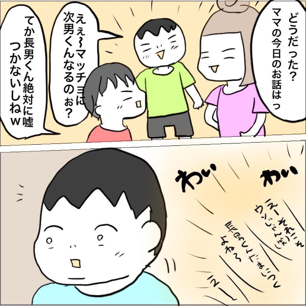 f:id:sawaharu0413:20191025203351p:image