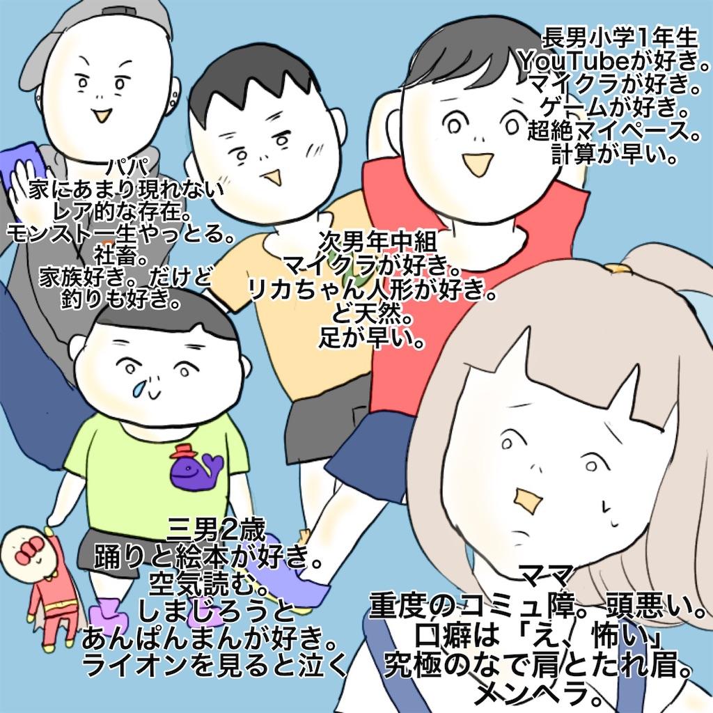 f:id:sawaharu0413:20191101202339j:image