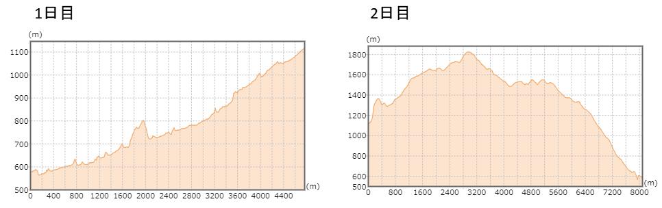 f:id:sawakaido:20200925231244p:plain