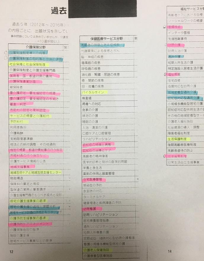 f:id:sawamoto482:20170922131918j:plain