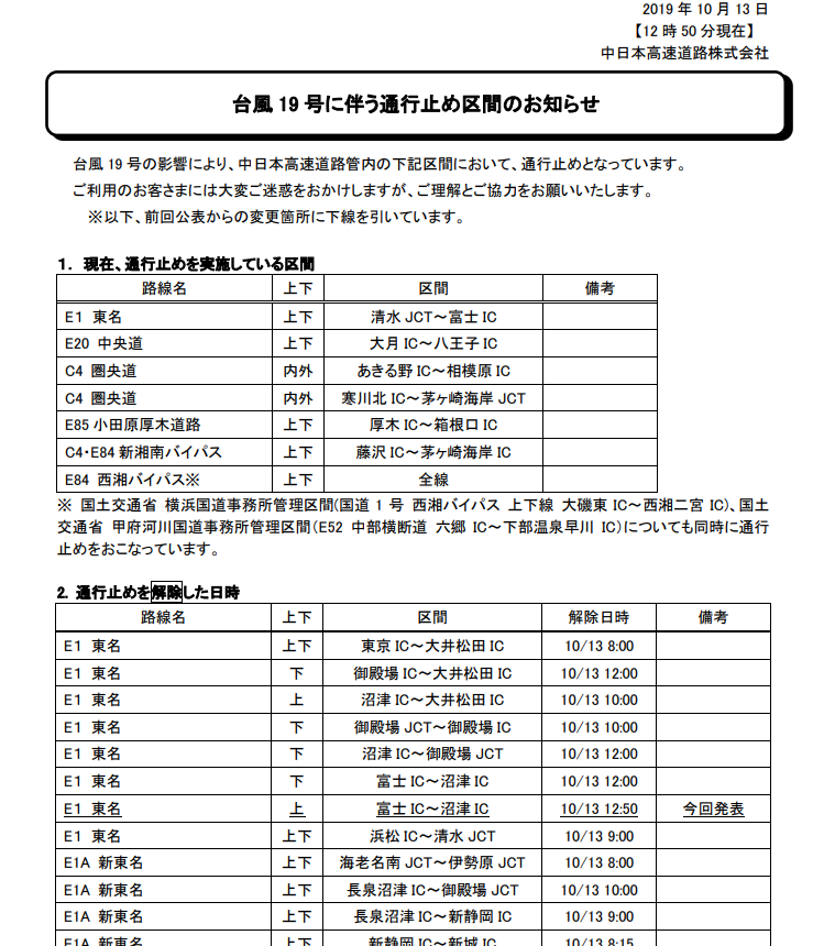 f:id:sawamura_eriri:20191014015600p:plain