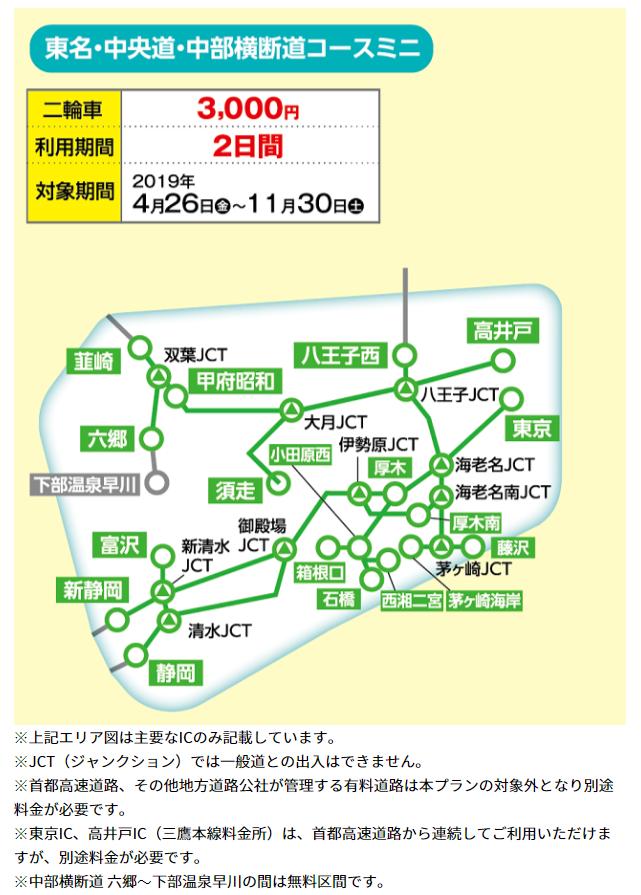 f:id:sawamura_eriri:20191014021140p:plain