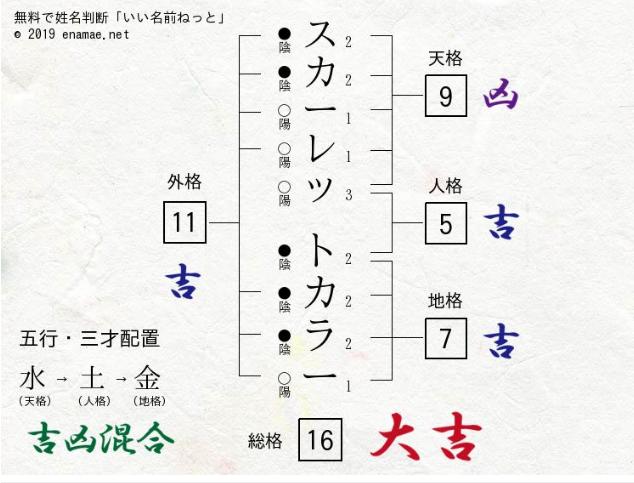 f:id:sawamura_eriri:20191222123615p:plain