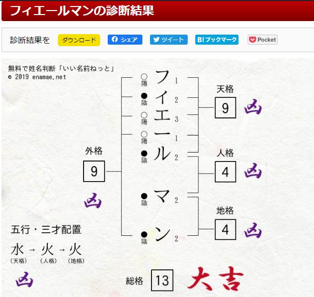 f:id:sawamura_eriri:20191222124448p:plain