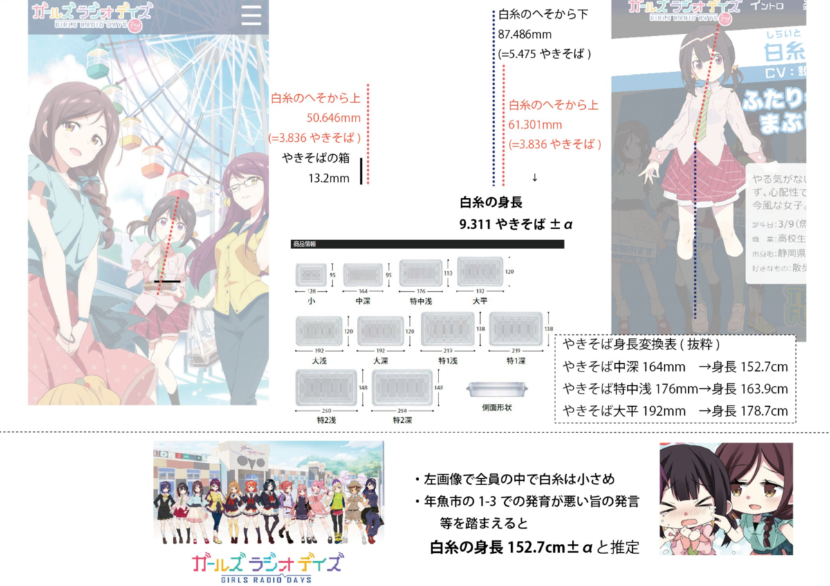 f:id:sawamura_eriri:20200126012714p:plain
