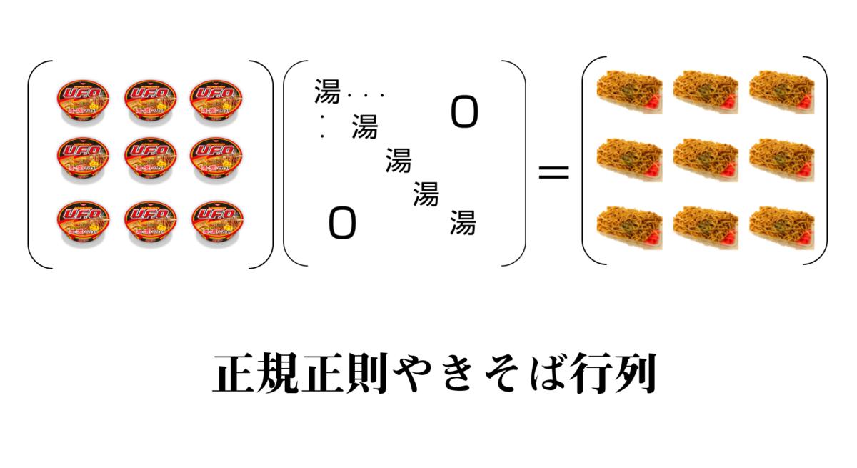 f:id:sawamura_eriri:20200204215159p:plain