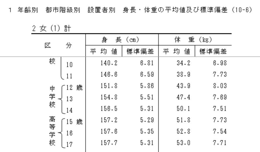 f:id:sawamura_eriri:20200420013254p:plain