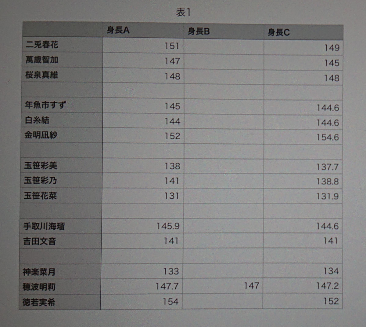 f:id:sawamura_eriri:20200420232533p:plain