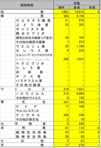 f:id:sawasanblog:20200513215950p:plain