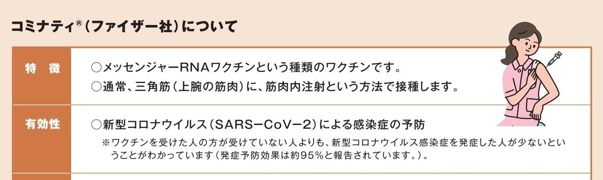 f:id:sawasanblog:20210313180604j:plain