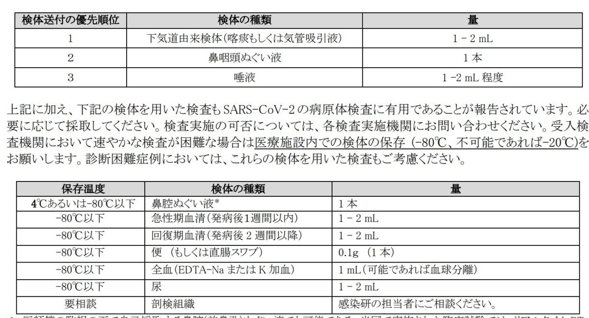f:id:sawasanblog:20210420210142p:plain