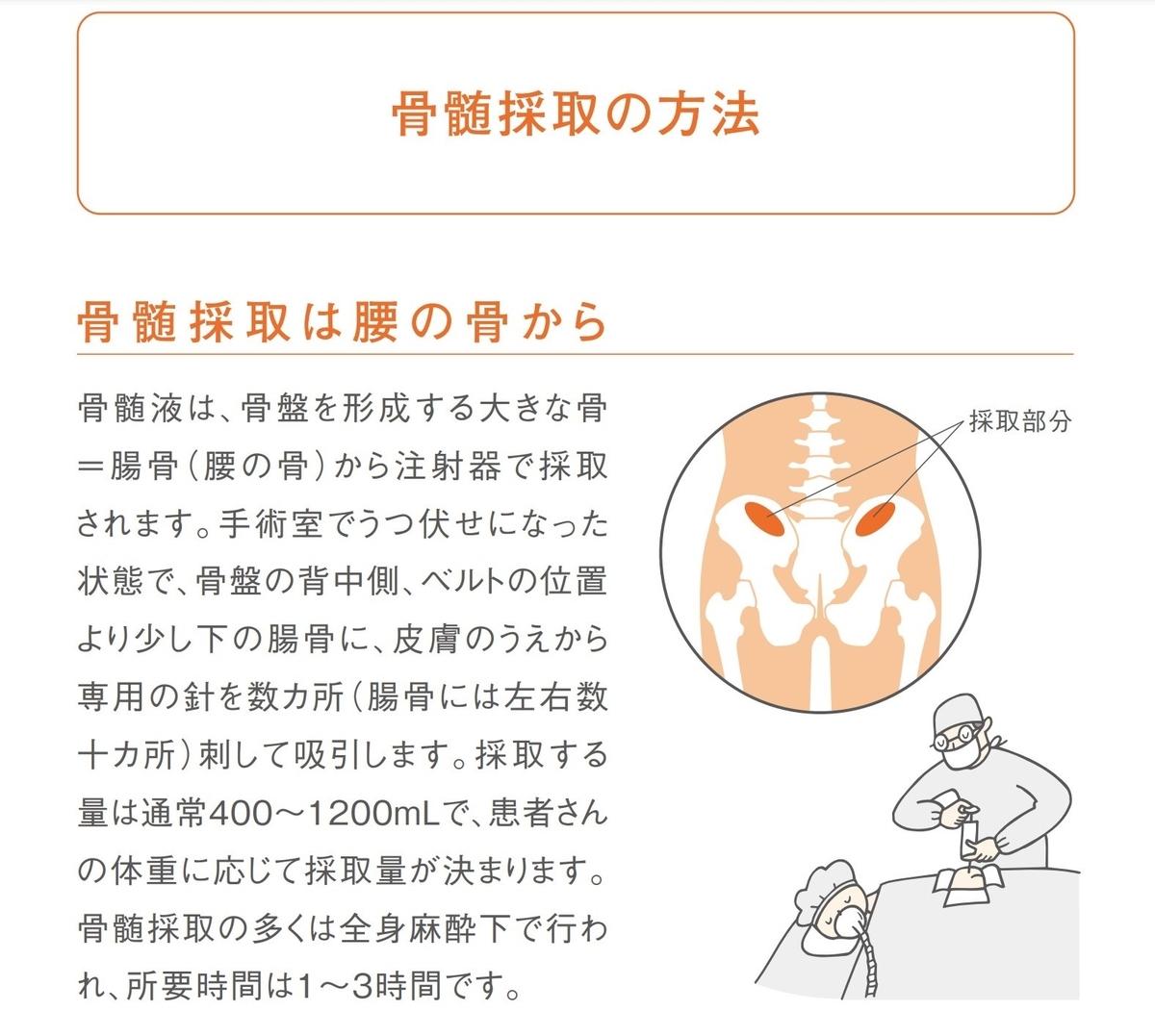 f:id:sawasanblog:20210724152207j:plain