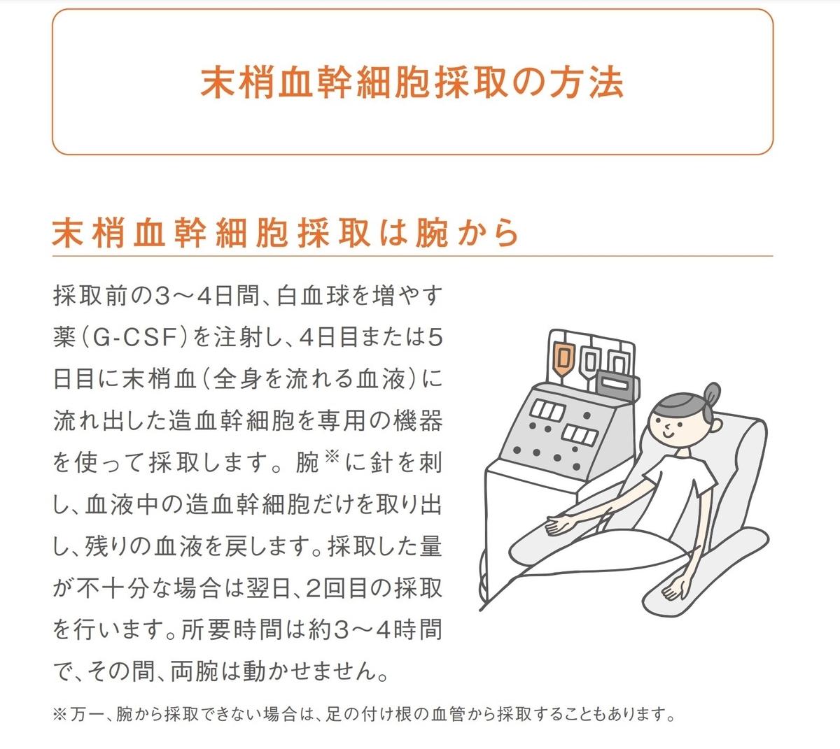 f:id:sawasanblog:20210724153012j:plain