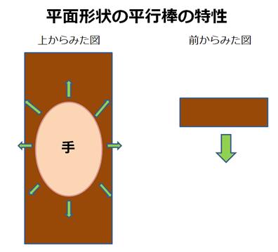 f:id:sawatarispa:20201210103713p:plain