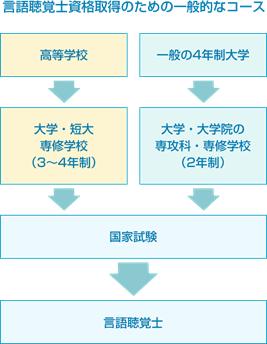 f:id:sawatarispa:20210726090354p:plain