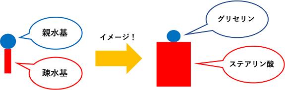 f:id:sawayaka0302:20201017093951p:plain