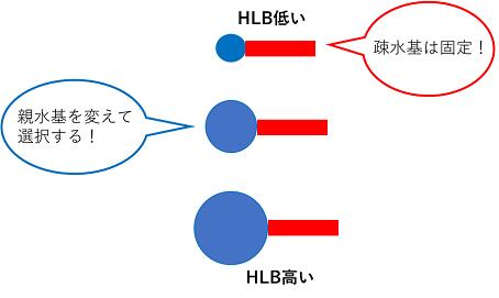 f:id:sawayaka0302:20201017101749p:plain