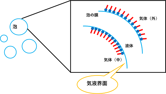 f:id:sawayaka0302:20201024095936p:plain