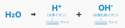 f:id:sawayaka0302:20210306084736p:plain
