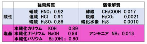 f:id:sawayaka0302:20210313101051p:plain