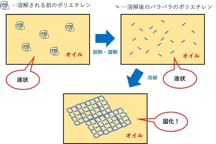 f:id:sawayaka0302:20210327095920p:plain