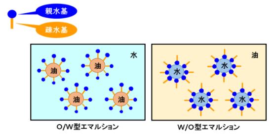 f:id:sawayaka0302:20210612101048p:plain